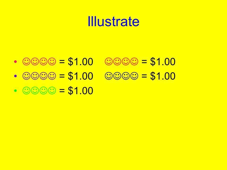 Illustrate = $1.00 = $1.00 = $1.00