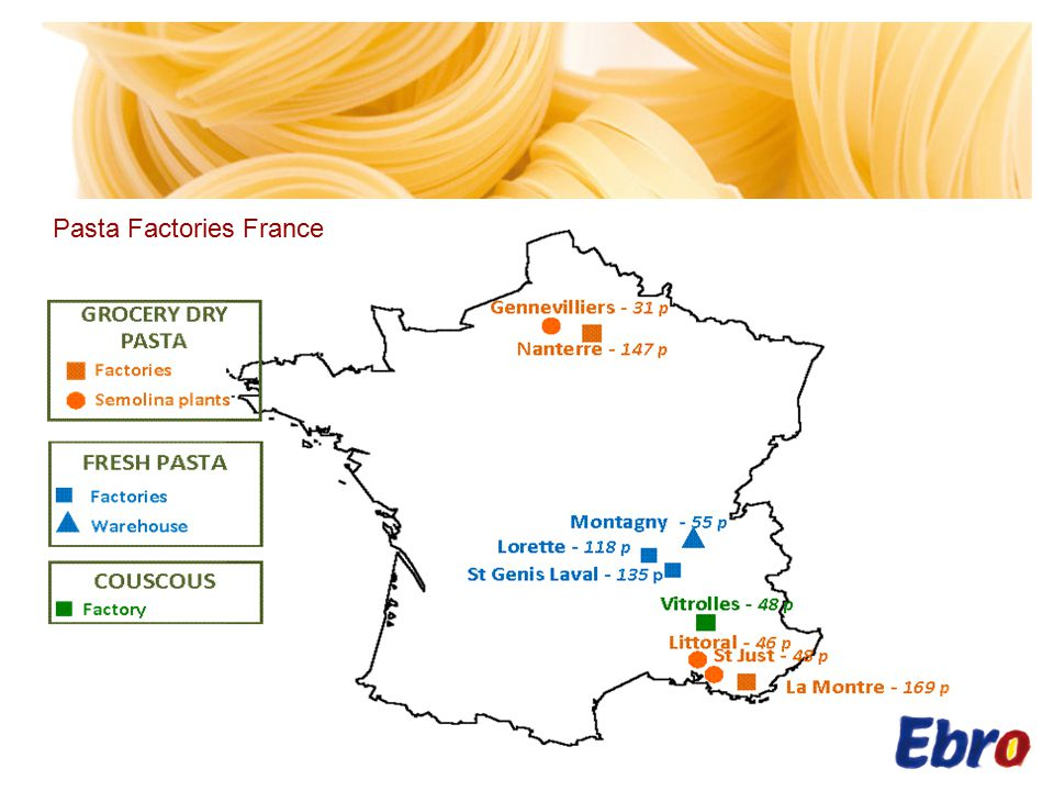 Pasta Factories France