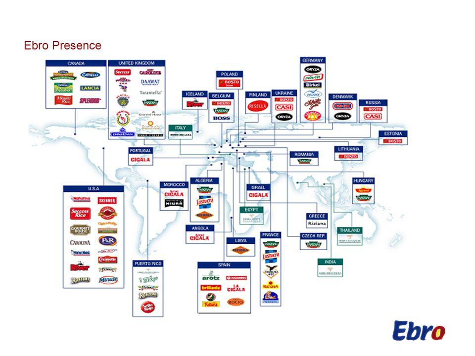 Ebro Presence