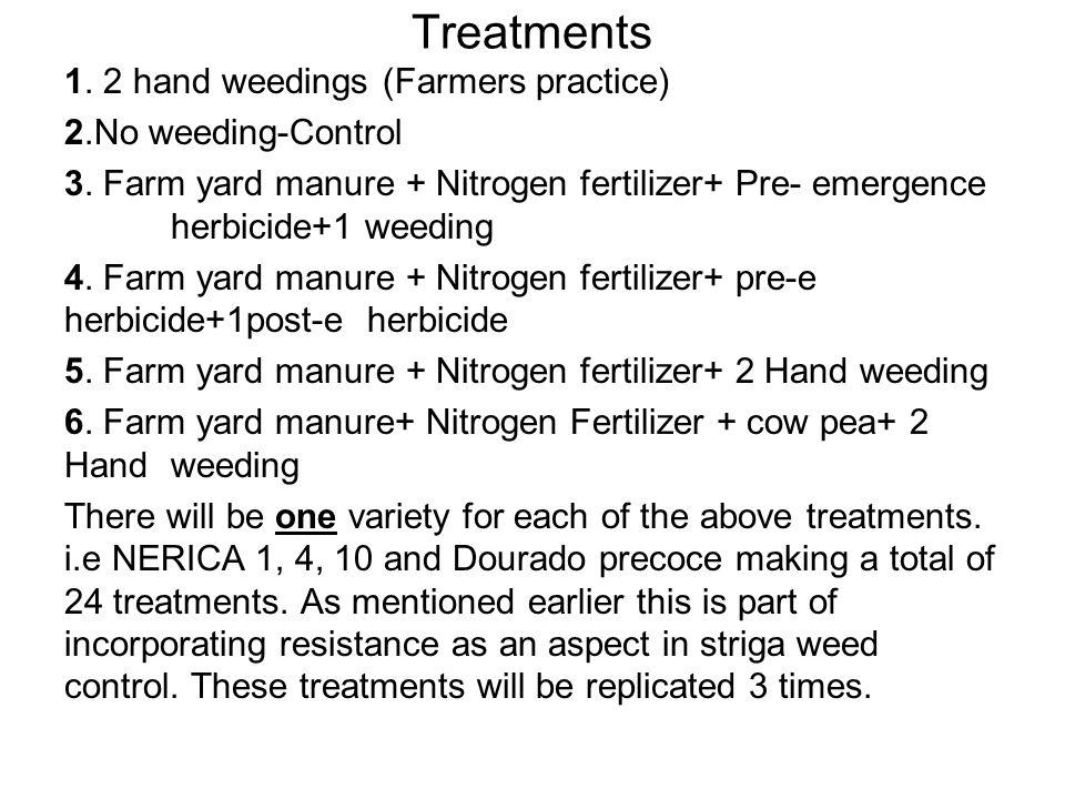 Treatments 1. 2 hand weedings (Farmers practice) 2.No weeding-Control 3. Farm yard manure + Nitrogen fertilizer+ Pre- emergence herbicide+1 weeding 4.