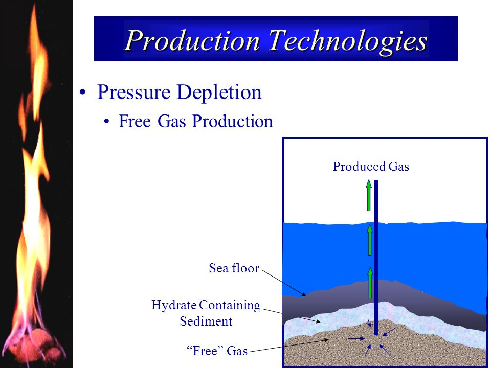 "RICE UNIVERSITY 20 Production Technologies Pressure Depletion Free Gas Production Hydrate Containing Sediment Sea floor ""Free"" Gas Produced Gas"