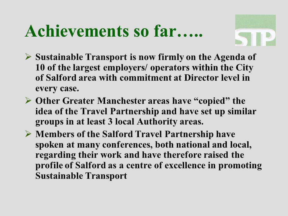 Achievements so far…..