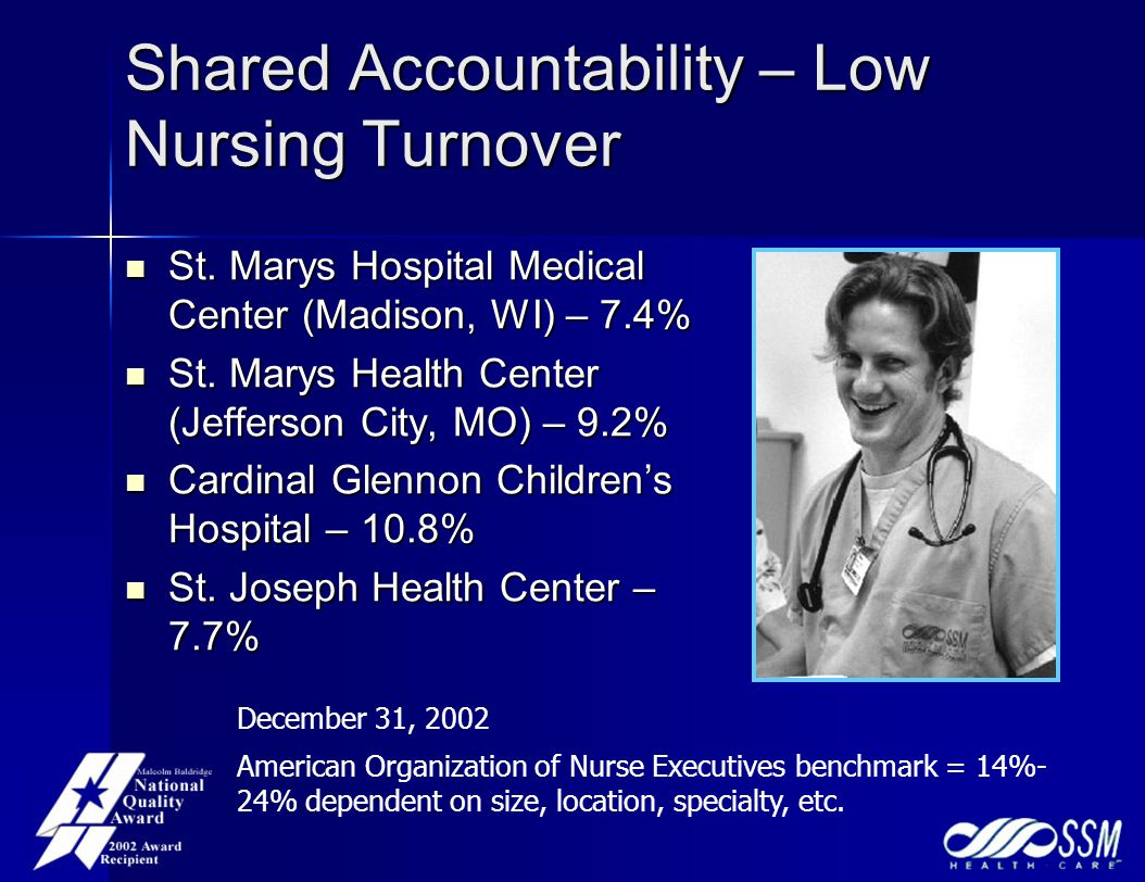 Showcase for Sharing Examples Nurse internship programs Nurse internship programs Decreased ER wait time Decreased ER wait time Standardized forms and discharge orders Standardized forms and discharge orders Employee recognition approaches Employee recognition approaches Improved patient satisfaction Improved patient satisfaction Great Idea!!