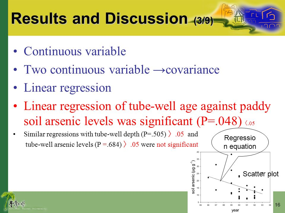 16 Results and Discussion (3/9) Continuous variable Two continuous variable →covariance Linear regression Linear regression of tube-well age against paddy soil arsenic levels was significant (P=.048) 〈.05 Similar regressions with tube-well depth (P=.505) 〉.05 and tube-well arsenic levels (P =.684) 〉.05 were not significant Scatter plot Regressio n equation