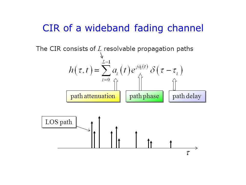 CIR of a wideband fading channel  path delay path attenuation path phase LOS path The CIR consists of L resolvable propagation paths
