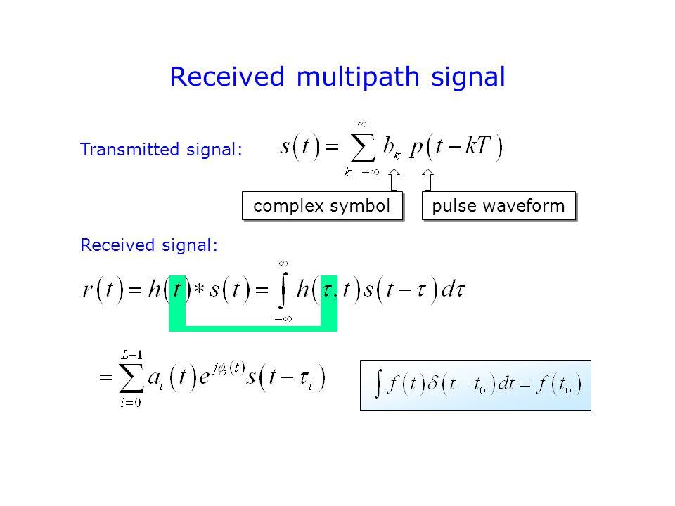 Received multipath signal pulse waveform complex symbol Transmitted signal: Received signal: