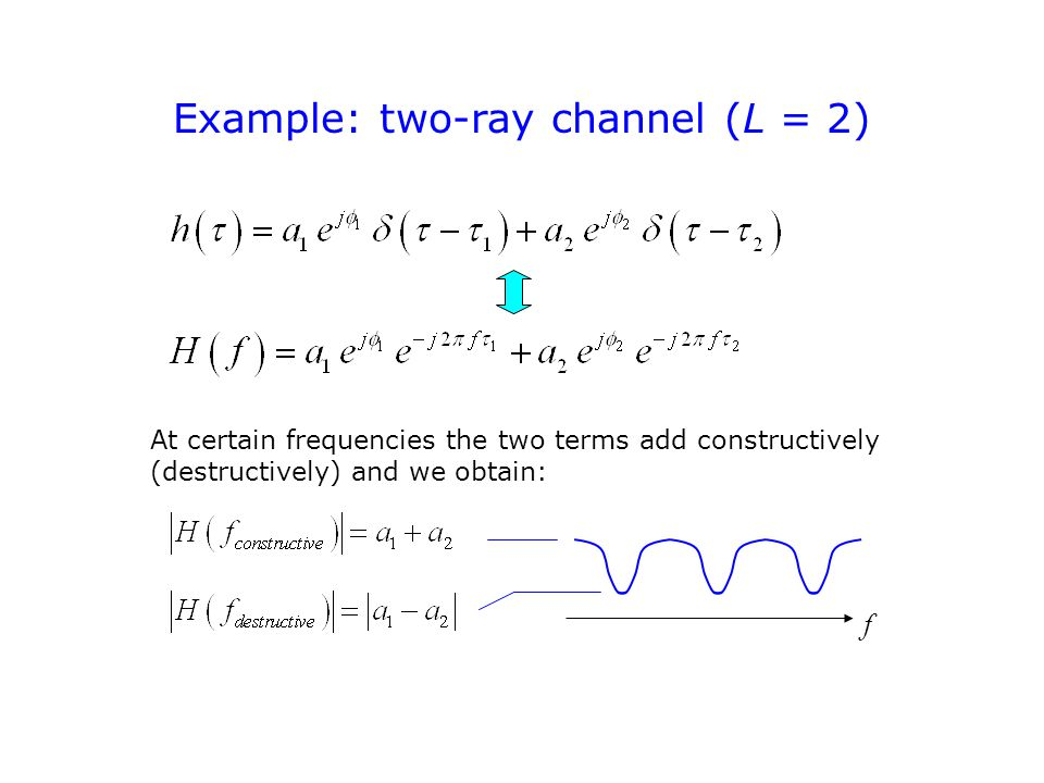 Example: two-ray channel (L = 2) At certain frequencies the two terms add constructively (destructively) and we obtain: f
