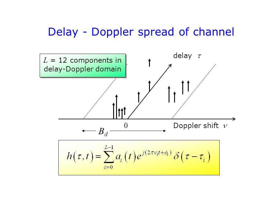 Delay - Doppler spread of channel Doppler shift delay  0 L = 12 components in delay-Doppler domain BdBd