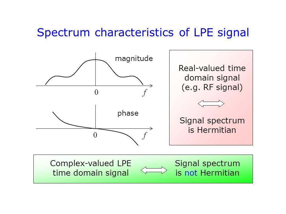 Radio channel modelling Narrowband modelling Wideband modelling Deterministic models (e.g.