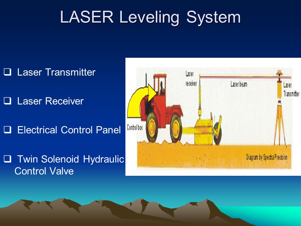 LASER Leveling System  Laser Transmitter  Laser Receiver  Electrical Control Panel  Twin Solenoid Hydraulic Control Valve