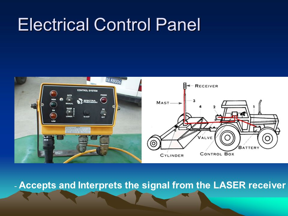Electrical Control Panel - Accepts and Interprets the signal from the LASER receiver