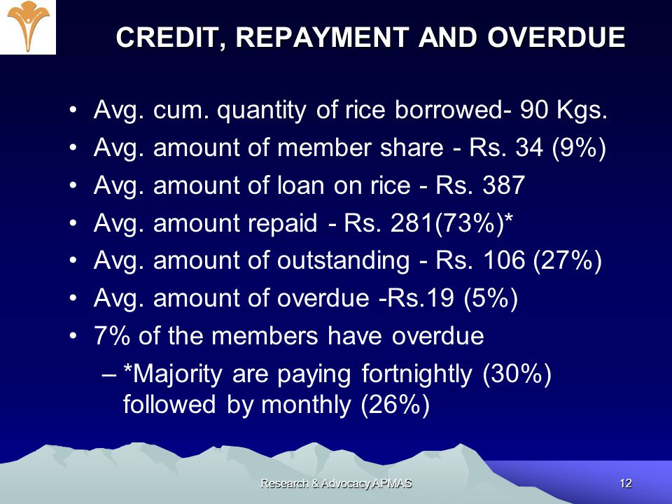 Research & Advocacy,APMAS12 CREDIT, REPAYMENT AND OVERDUE CREDIT, REPAYMENT AND OVERDUE Avg. cum. quantity of rice borrowed- 90 Kgs. Avg. amount of me