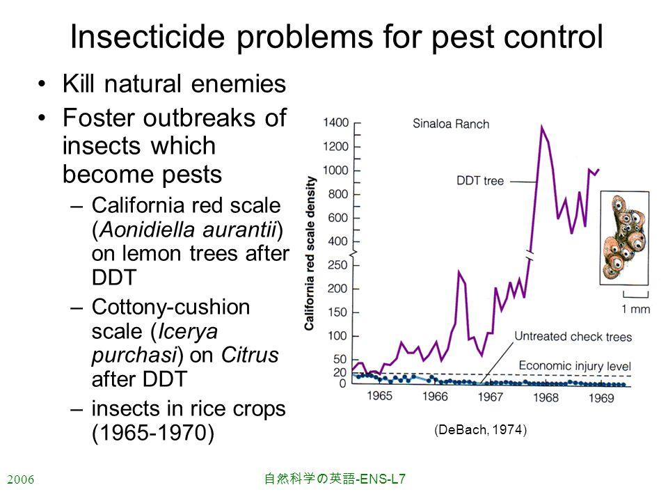 2006 自然科学の英語 -ENS-L7 Insecticide problems for pest control Kill natural enemies Foster outbreaks of insects which become pests –California red scale (