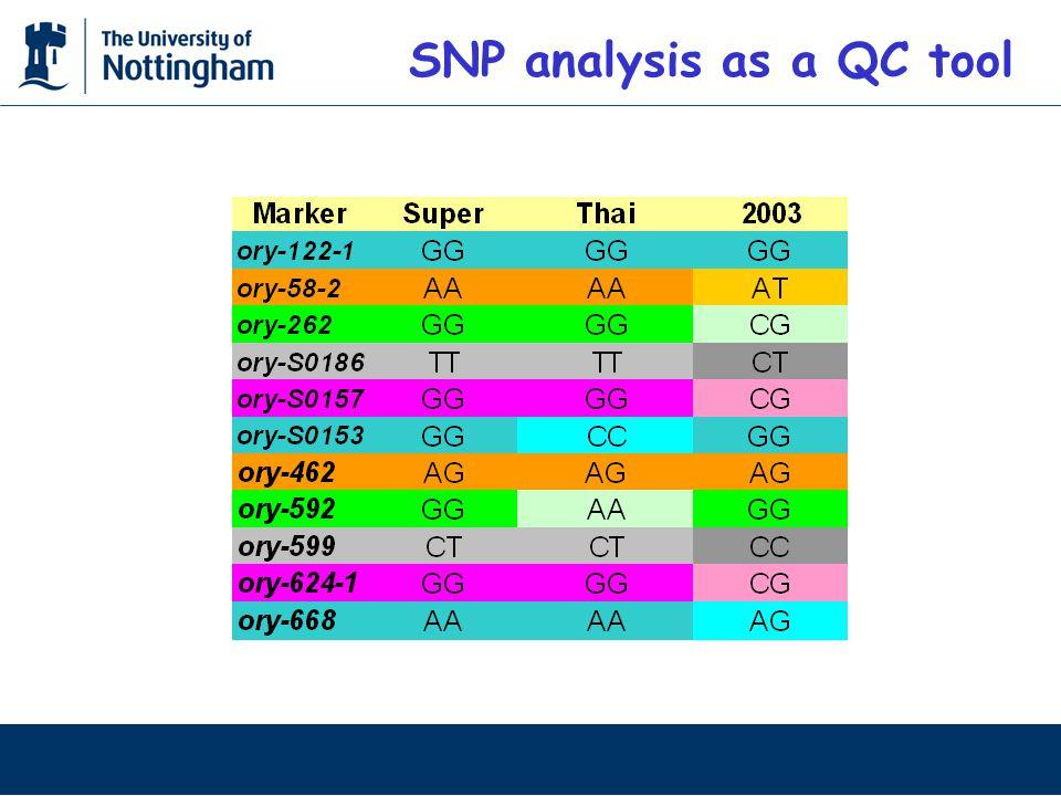 SNP analysis as a QC tool