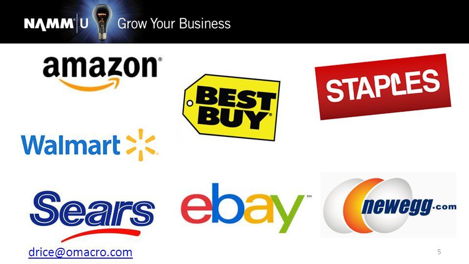 6 Amazon surpasses Google for online product research