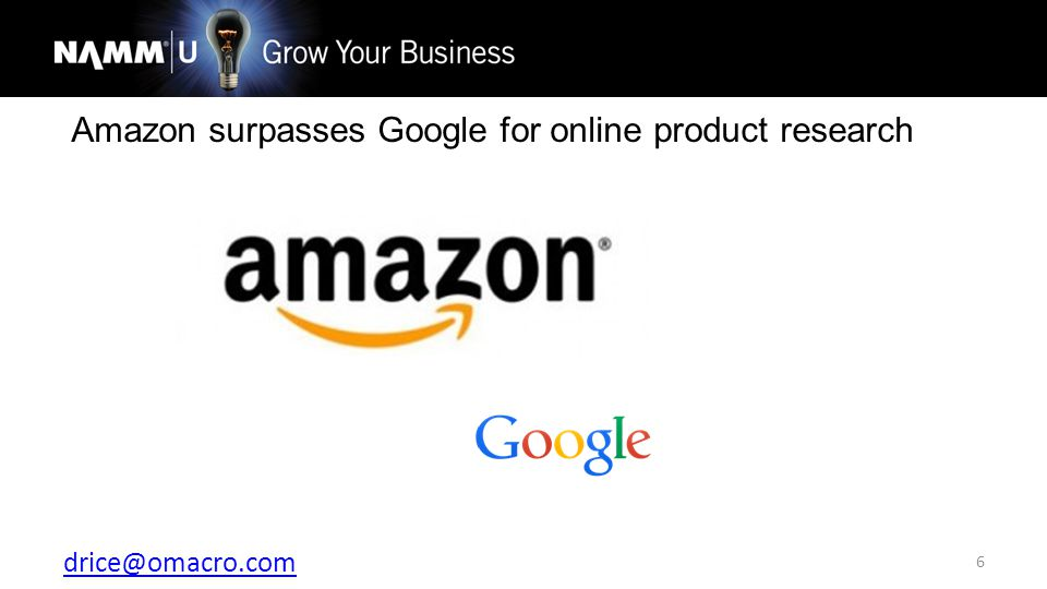 6 Amazon surpasses Google for online product research