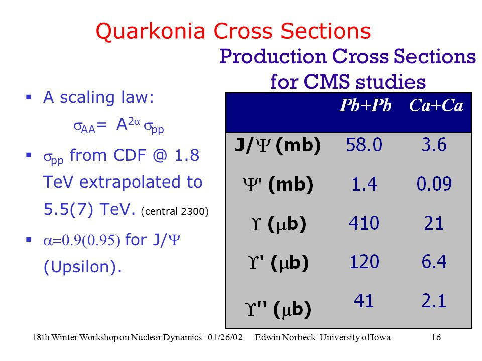 18th Winter Workshop on Nuclear Dynamics 01/26/02 Edwin Norbeck University of Iowa16 Quarkonia Cross Sections  A scaling law:  AA = A 2  pp   pp from CDF @ 1.8 TeV extrapolated to 5.5(7) TeV.