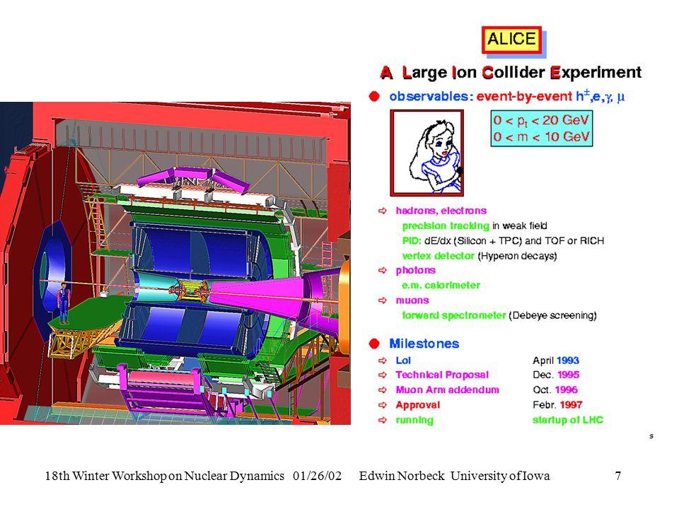 18th Winter Workshop on Nuclear Dynamics 01/26/02 Edwin Norbeck University of Iowa18 2.5 mm TC (30 cm) HAD (143 cm) EM (165 cm) HF Longitudinal Segmentation EMHAD TC 0.6 mm quartz fibers in iron Half a million quartz fibers viewed with 2400 phototubes