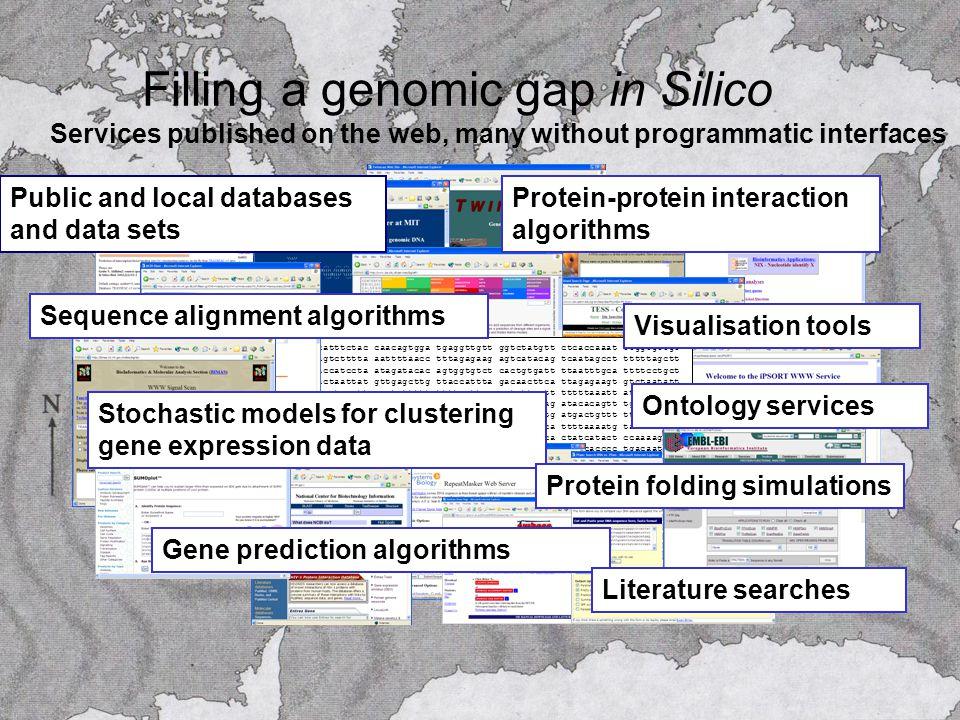 Filling a genomic gap in Silico 12181 acatttctac caacagtgga tgaggttgtt ggtctatgtt ctcaccaaat ttggtgttgt 12241 cagtctttta aattttaacc tttagagaag agtcatacag tcaatagcct tttttagctt 12301 gaccatccta atagatacac agtggtgtct cactgtgatt ttaatttgca ttttcctgct 12361 gactaattat gttgagcttg ttaccattta gacaacttca ttagagaagt gtctaatatt 12421 taggtgactt gcctgttttt ttttaattgg gatcttaatt tttttaaatt attgatttgt 12481 aggagctatt tatatattct ggatacaagt tctttatcag atacacagtt tgtgactatt 12541 ttcttataag tctgtggttt ttatattaat gtttttattg atgactgttt tttacaattg 12601 tggttaagta tacatgacat aaaacggatt atcttaacca ttttaaaatg taaaattcga 12661 tggcattaag tacatccaca atattgtgca actatcacca ctatcatact ccaaaagggc 12721 atccaatacc cattaagctg tcactcccca atctcccatt ttcccacccc tgacaatcaa 12781 taacccattt tctgtctcta tggatttgcc tgttctggat attcatatta atagaatcaa Services published on the web, many without programmatic interfaces Public and local databases and data sets Sequence alignment algorithms Stochastic models for clustering gene expression data Gene prediction algorithms Protein-protein interaction algorithms Protein folding simulations Visualisation tools Literature searches Ontology services