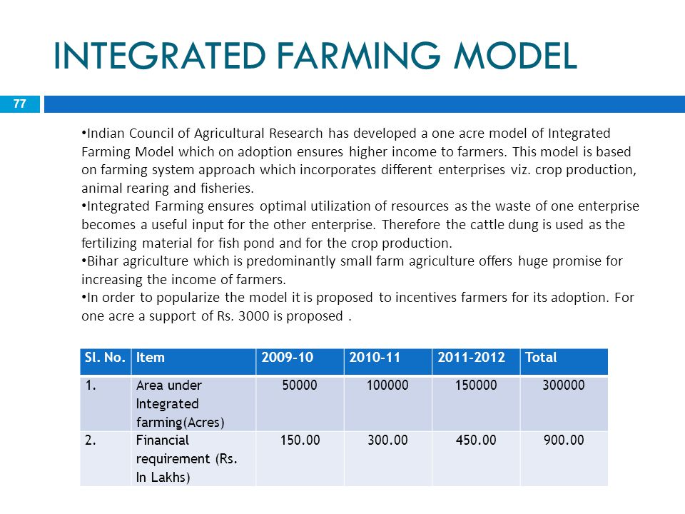 INTEGRATED FARMING MODEL 77 Sl. No.Item2009-102010-112011-2012Total 1. Area under Integrated farming(Acres) 50000100000150000300000 2.Financial requir