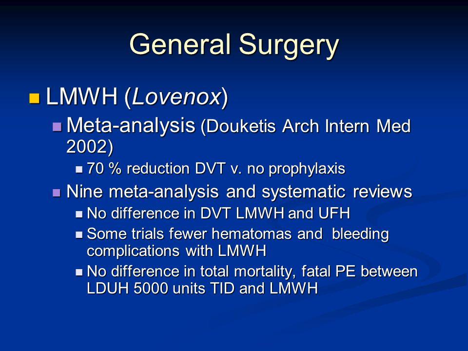 General Surgery LMWH (Lovenox) LMWH (Lovenox) Meta-analysis (Douketis Arch Intern Med 2002) Meta-analysis (Douketis Arch Intern Med 2002) 70 % reduction DVT v.