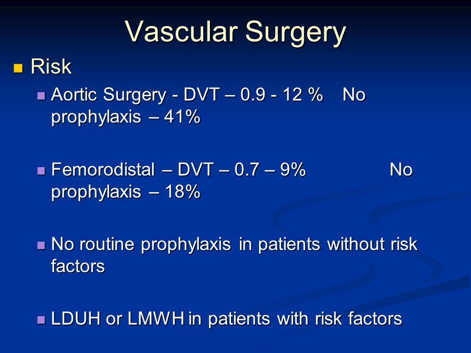 Vascular Surgery Risk Risk Aortic Surgery - DVT – 0.9 - 12 %No prophylaxis – 41% Aortic Surgery - DVT – 0.9 - 12 %No prophylaxis – 41% Femorodistal – DVT – 0.7 – 9%No prophylaxis – 18% Femorodistal – DVT – 0.7 – 9%No prophylaxis – 18% No routine prophylaxis in patients without risk factors No routine prophylaxis in patients without risk factors LDUH or LMWH in patients with risk factors LDUH or LMWH in patients with risk factors
