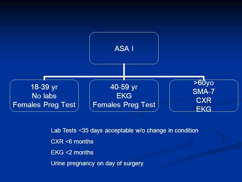 ASA I 18-39 yr No labs Females Preg Test 40-59 yr EKG Females Preg Test >60yo SMA-7 CXR EKG Lab Tests <35 days acceptable w/o change in condition CXR <6 months EKG <2 months Urine pregnancy on day of surgery