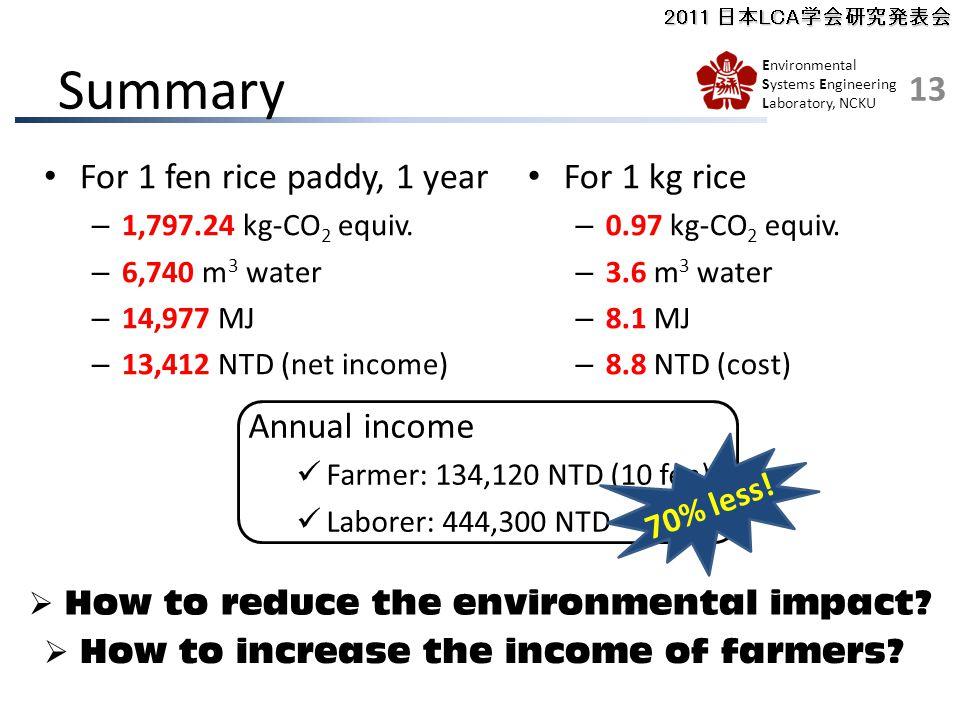 2011 日本LCA学会研究発表会 Environmental Systems Engineering Laboratory, NCKU 13 Summary For 1 kg rice – 0.97 kg-CO 2 equiv.