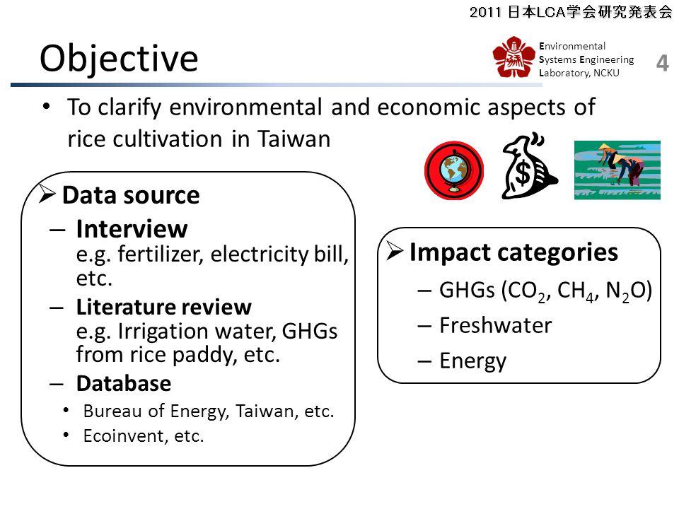 2011 日本LCA学会研究発表会 Environmental Systems Engineering Laboratory, NCKU Objective To clarify environmental and economic aspects of rice cultivation in Taiwan 4  Data source – Interview e.g.