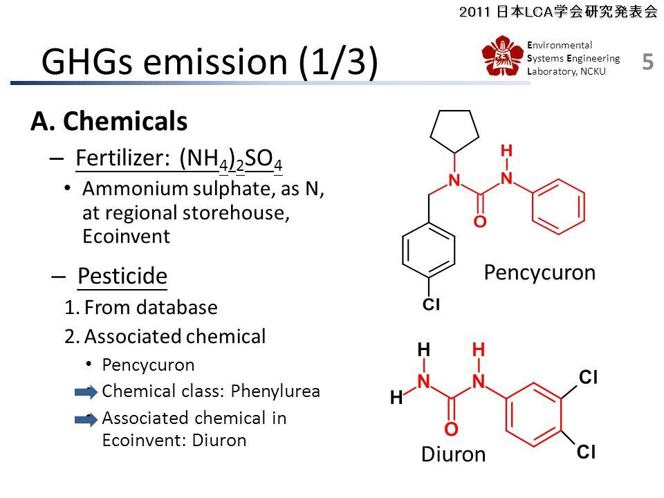2011 日本LCA学会研究発表会 Environmental Systems Engineering Laboratory, NCKU Pencycuron GHGs emission (1/3) A.