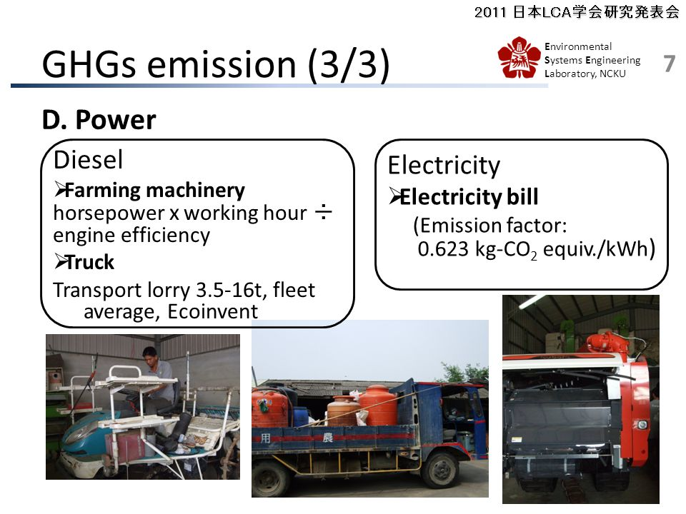 2011 日本LCA学会研究発表会 Environmental Systems Engineering Laboratory, NCKU GHGs emission (3/3) D.