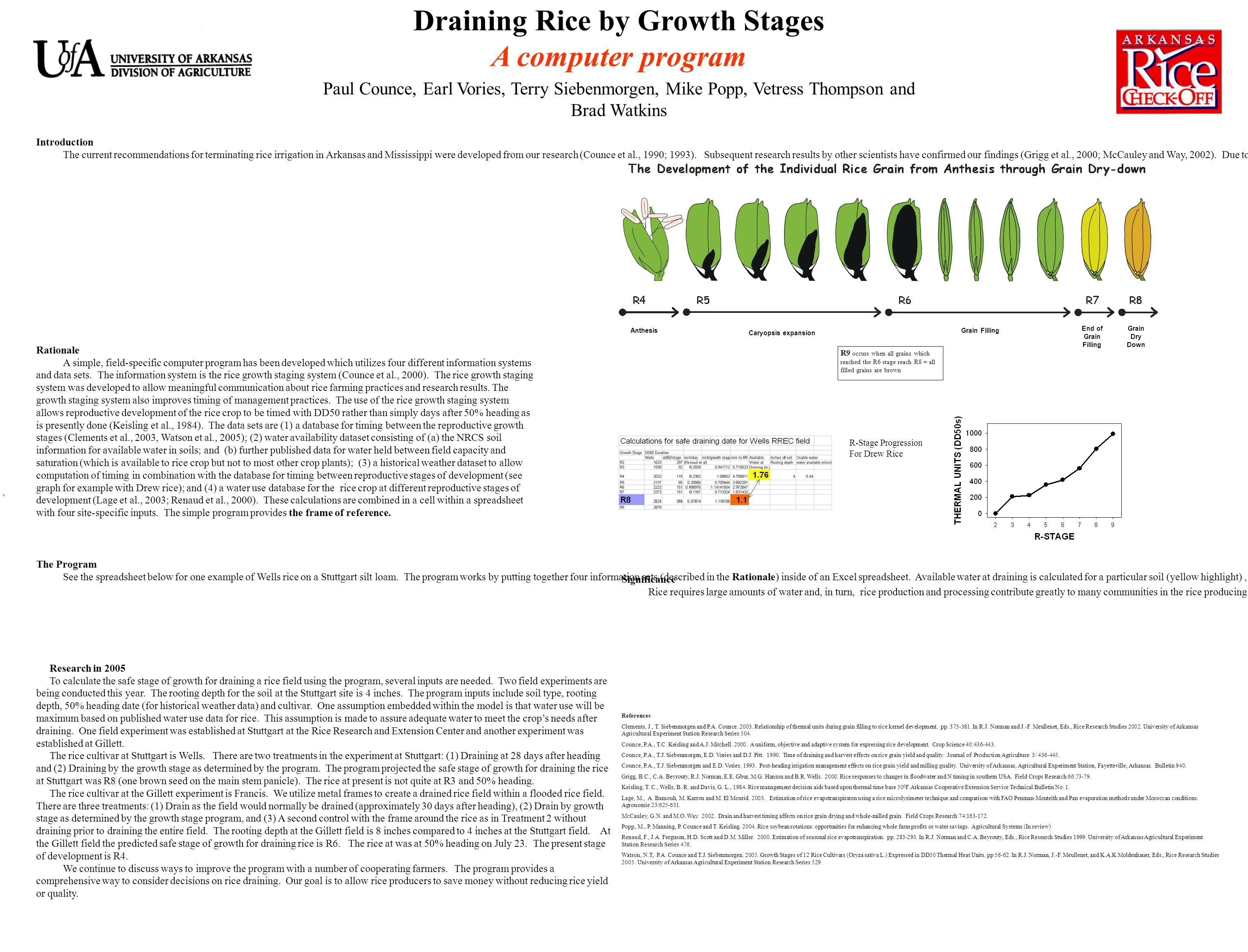 Draining Rice by Growth Stages A computer program Paul Counce, Earl Vories, Terry Siebenmorgen, Mike Popp, Vetress Thompson and Brad Watkins Introduct