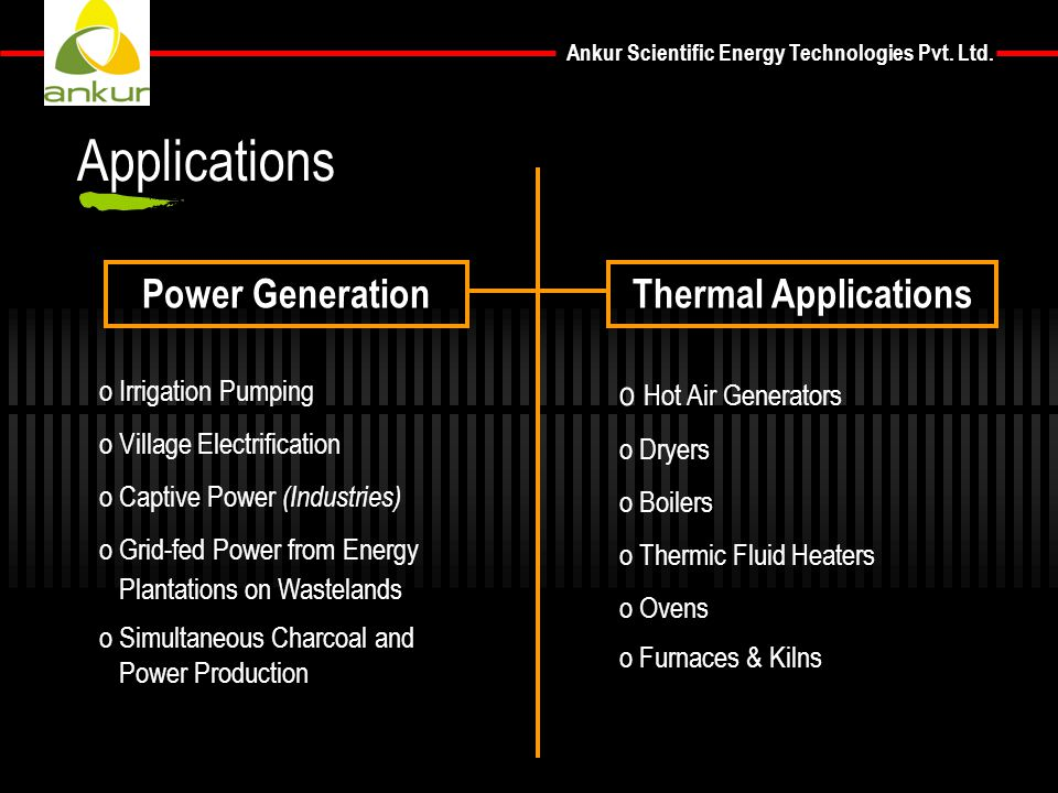 Ankur Scientific Energy Technologies Pvt. Ltd. Applications Power GenerationThermal Applications o Irrigation Pumping o Village Electrification o Capt