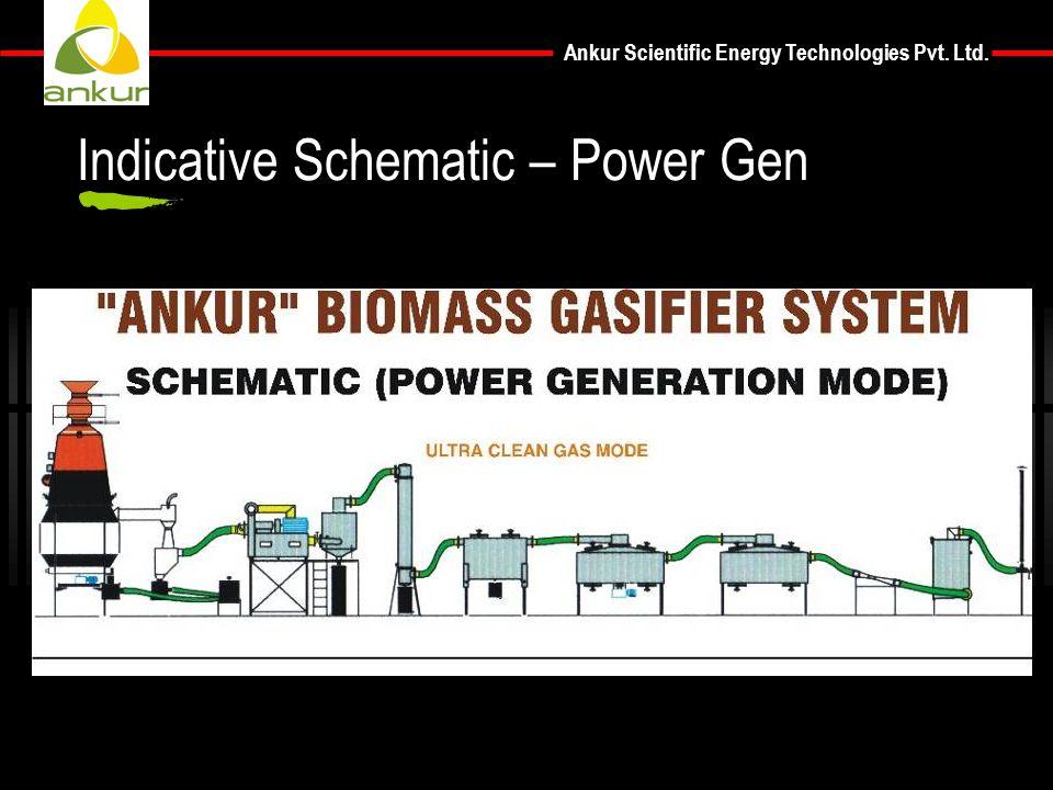 Ankur Scientific Energy Technologies Pvt. Ltd. Indicative Schematic – Power Gen