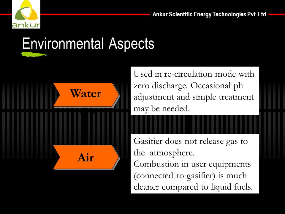 Ankur Scientific Energy Technologies Pvt. Ltd. Environmental Aspects Package Water Used in re-circulation mode with zero discharge. Occasional ph adju