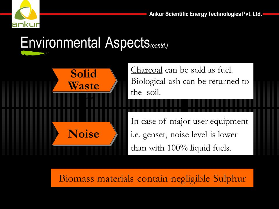 Ankur Scientific Energy Technologies Pvt. Ltd. Environmental Aspects (contd.) Package Solid Waste Charcoal can be sold as fuel. Biological ash can be