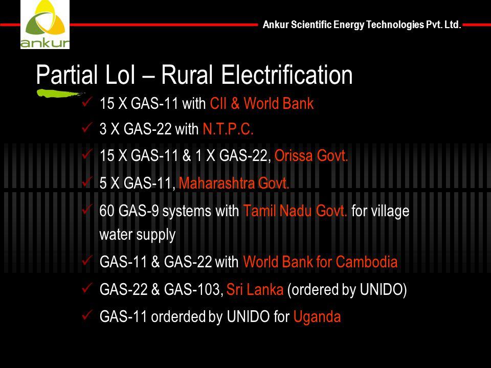 Ankur Scientific Energy Technologies Pvt. Ltd. 15 X GAS-11 with CII & World Bank 3 X GAS-22 with N.T.P.C. 15 X GAS-11 & 1 X GAS-22, Orissa Govt. 5 X G