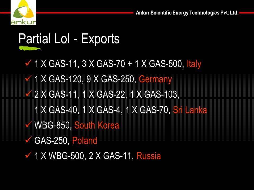 Ankur Scientific Energy Technologies Pvt. Ltd. 1 X GAS-11, 3 X GAS-70 + 1 X GAS-500, Italy 1 X GAS-120, 9 X GAS-250, Germany 2 X GAS-11, 1 X GAS-22, 1