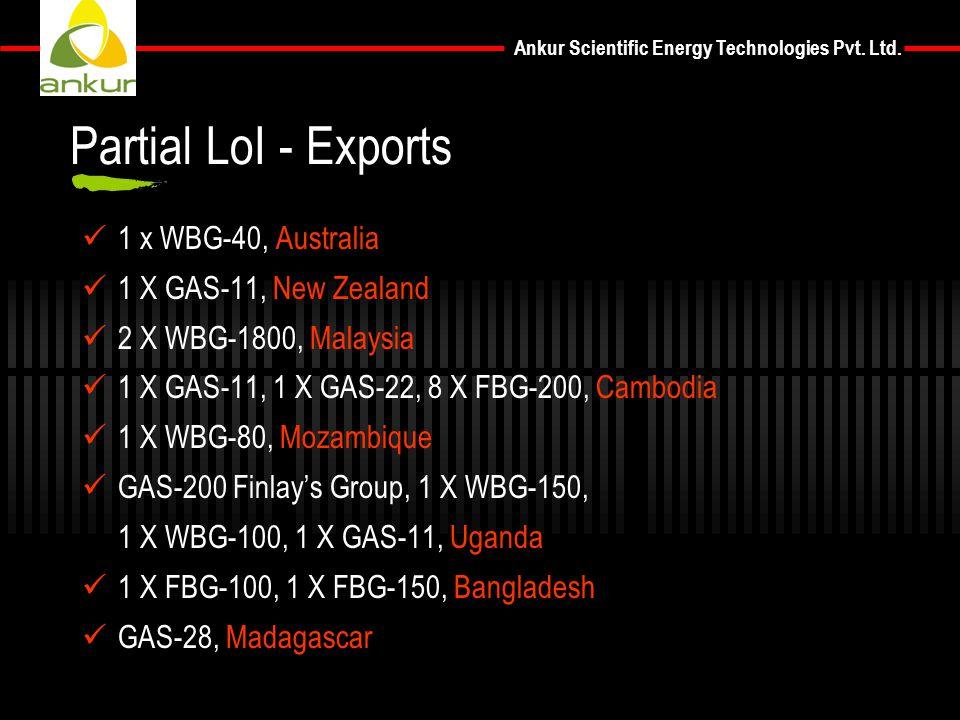Ankur Scientific Energy Technologies Pvt. Ltd. 1 x WBG-40, Australia 1 X GAS-11, New Zealand 2 X WBG-1800, Malaysia 1 X GAS-11, 1 X GAS-22, 8 X FBG-20