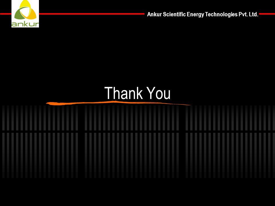 Ankur Scientific Energy Technologies Pvt. Ltd. Thank You