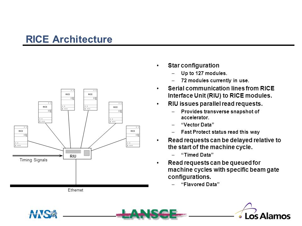 RICE Architecture Star configuration –Up to 127 modules.