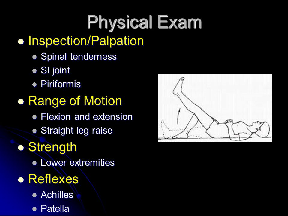Physical Exam Inspection/Palpation Inspection/Palpation Spinal tenderness Spinal tenderness SI joint SI joint Piriformis Piriformis Range of Motion Range of Motion Flexion and extension Flexion and extension Straight leg raise Straight leg raise Strength Strength Lower extremities Lower extremities Reflexes Reflexes Achilles Achilles Patella Patella