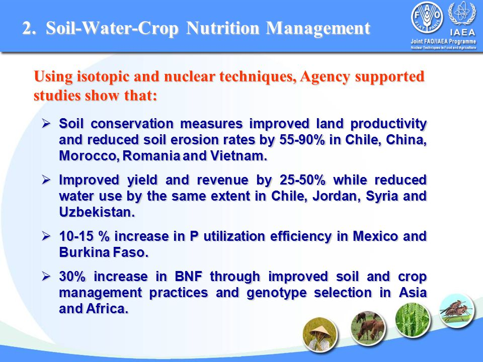  Soil conservation measures improved land productivity and reduced soil erosion rates by 55-90% in Chile, China, Morocco, Romania and Vietnam.