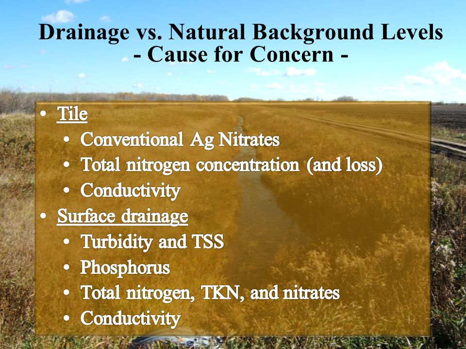 Drainage vs. Natural Background Levels - Cause for Concern -