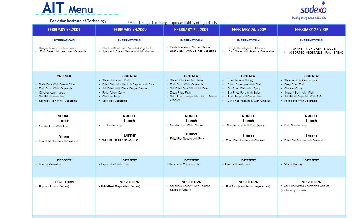 AIT Menu FEBRUARY 23,2009 FEBRUARY 24,2009FEBRUARY 25, 2009 FEBRUARY 26, 2009FEBRUARY 27,2009 INTERNATIONAL Spaghetti with Chicken Sauce Pork Steak With Assorted Vegetable INTERNATIONAL Chicken Steak with Assorted Vegetable Spaghetti Cream Sauce With Mushroom INTERNATIONAL  Pasta Macaroni Chicken Sauce  Beef Steak with Assorted Vegetable INTERNATIONAL  Spaghetti Bolognaise Chicken  Fish Steak with Assorted Vegetable INTERNATIONAL SPAHETTI CHICKEN SAUUCE ASSORTED VEGETABLE Pork STEAK ORIENTAL  Brais Pork With Steam Rice  Pork Soup With Vegetable  Chicken curry spicy  Stir Fried Vegetable  Stir fried Fish With Vegetable ORIENTAL  Steam Rice with Pork  Fried Fish with Garlic & Pepper with Rice  Stir Fried With Black Pepper Sauce  Pork Yellow Curry  Chicken Soup  Stir Fried Vegetable ORIENTAL  Steam Chicken With Rice  Pork Soup With Vegetable  Stir Fried Pork With Chili Past  Deep Fried Fish  Stir Fried Vegetable With Mince Chicken ORIENTAL  Fried Rice With Egg  Curry Pineapple With Shell  Stir Fried Fish With Spicy  Stir Fried Pork With Spicy  Pork Soup With Vegetable  Stir Fried Vegetable With Chicken ORIENTAL  Steamed Chicken on Rice  Deep Fried Pork  Chicken Curry  Sweet / Sour With Fish  Stir Fried Vegetable With Tofu  Pork Soup With Vegetable NOODLE Lunch  Noodle Soup With Pork Dinner  Fried Flat Noodle with Seafood NOODLE Lunch  Fish Noodle Soup Dinner  Fried Flat Noodle with Chicken NOODLE Lunch  Noodle Soup With Chicken Dinner  Fried Flat Noodle with Pork NOODLE Lunch  Noodle Soup With Pork (spicy) Dinner  Fried Flat Noodle with Chicken NOODLE Lunch  Pork Noodle Soup Dinner  Fried Flat Noodle with Seafood DESSERT  Sliced Watermelon DESSERT  Tapioca Ball with Corn DESSERT  Banana in Coconut milk DESSERT  Assorted Fresh Fruit DESSERT  Cake of the day VEGETERIAN  Papaya Salad (Vegan) VEGETERIAN  Stir Mixed Vegetable (Vegan) VEGETERIAN  Stir fried Spaghetti with Tomato Sauce (Vegan) VEGETERIAN  Pad Thai (ovo-lacto vegetarian) VEGETERIAN  Stir Fried Mixed Vegetables with tofu (lacto vegetarian) HALAL & INDIAN Lunch Green curry Fish Ball Stew Chicken Chicken Soup Fried Vegetable Black Daal Mixed Vegetable Bean Sprout Fo-Fu Aloo Lokke DINNER Rajama Aloo Gobhi Pumpkin curry Chana Masala HALAL & INDIAN Lunch Fried Chicken with Steamed Rice Fried Fish with Sweet Chilli Sauce Yellow Chicken Curry.Stir Fried Chicken With Morningloly Lobiya Daal Jack Fruit Aloo Baigon Banana Blossom DINNER Sambar Baiyon Bartha Aloo Chat Saag Paneer HALAL & INDIAN Lunch Yellow Rice with Chicken and soup Mussaman Chicken Stir Fried fish with Basil Stir Fried Chicken With Vegetable Chana Daal Aloo Cabbage Mailai Kotta Chana Masala DINNER Lobiya Daal Aloo Bean Bamboo Bean Mashroom curry HALAL & INDIAN Lunch Amelican Fried Fried Rice stir Fried Kale in Oyster Sauce Chicken Curry Fried Fish With Chili Sauce Mung Daal Pokory Curry Aloo Mutter Keera Salad DINNER Black Daal Lokke Mixed Vegetable Aloo Curry HALAL & INDIAN Lunch yellow Rice with Chicken and Soup Stir Fried Basil with minced Chicken Red Curry chicken with bamboo shoot Stir Fried Vegetable With egg Samba Bitter Guard Mashroom curry Aloo Bean DINNER Chana Daal Saag Aloo Binci Jack Fruit I * Menu is subject to change – upon availability of ingredients For Asian Institute of Technology