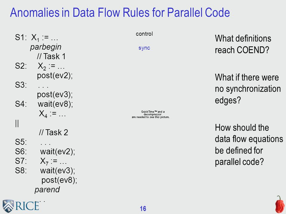 16 Anomalies in Data Flow Rules for Parallel Code What definitions reach COEND.