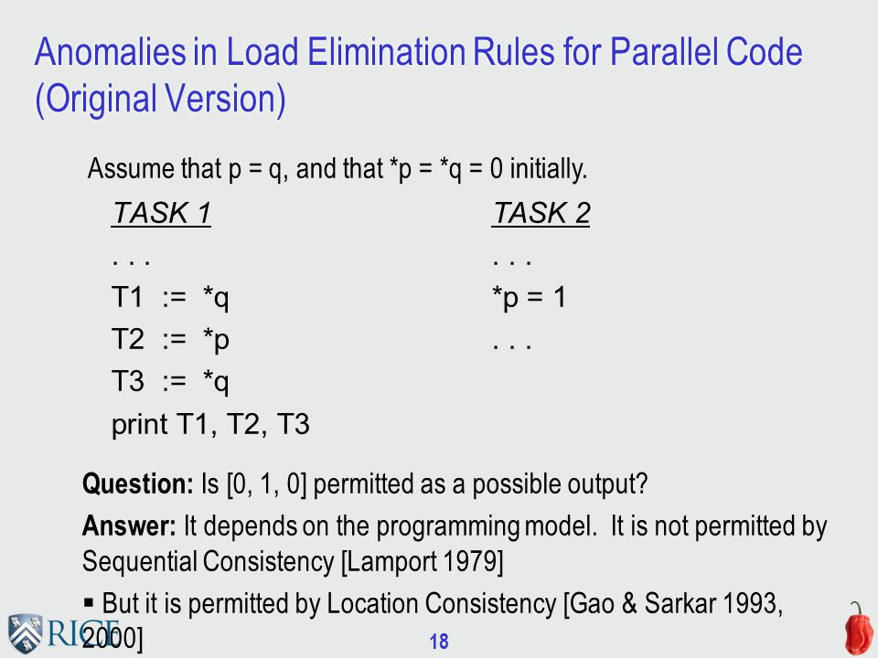 18 Anomalies in Load Elimination Rules for Parallel Code (Original Version) TASK 1...