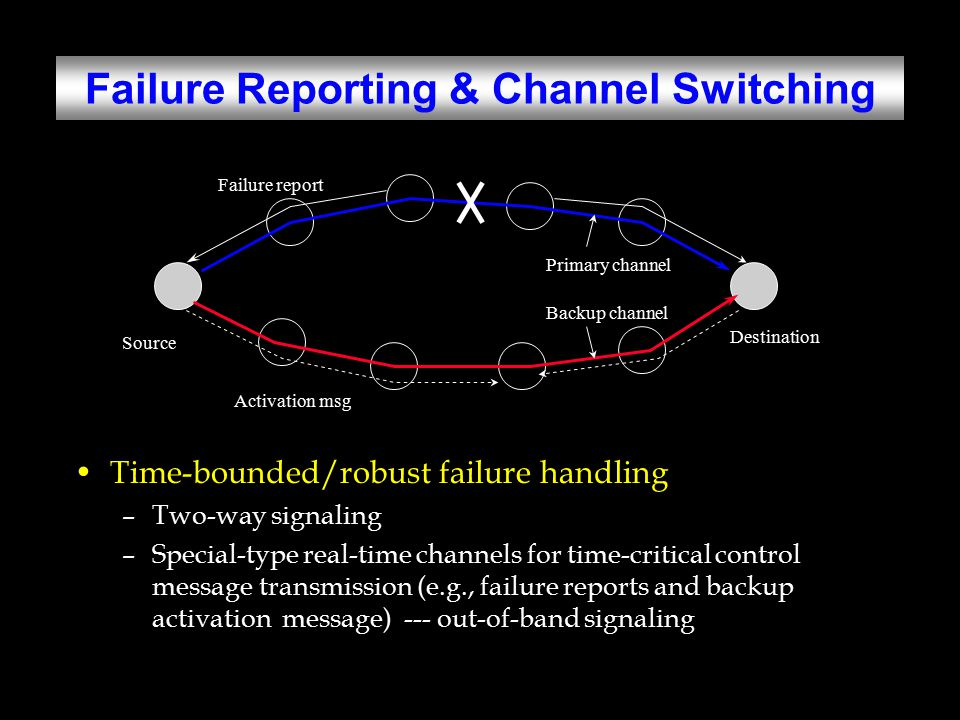 Failure Reporting & Channel Switching Time-bounded/robust failure handling –Two-way signaling –Special-type real-time channels for time-critical control message transmission (e.g., failure reports and backup activation message) --- out-of-band signaling Source Destination Primary channel Backup channel Failure report Activation msg