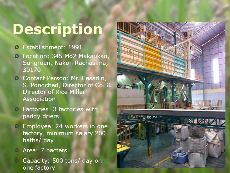 Ekcharoen Rice Co. Ltd Phoukhao, Zay, Kyi & Binh Development of SME Cluster & Export Consortia, Mekong Institute, Khon Kaen, Thailand, 18 July 2011