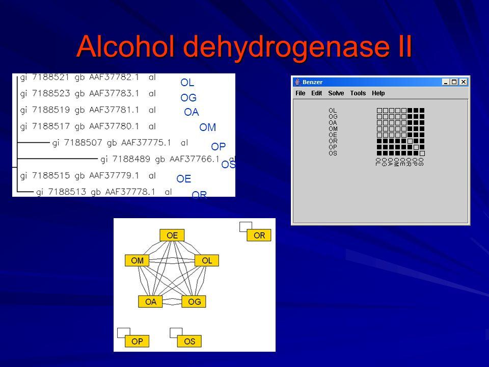 Alcohol dehydrogenase II OL OG OA OM OP OS OE OR
